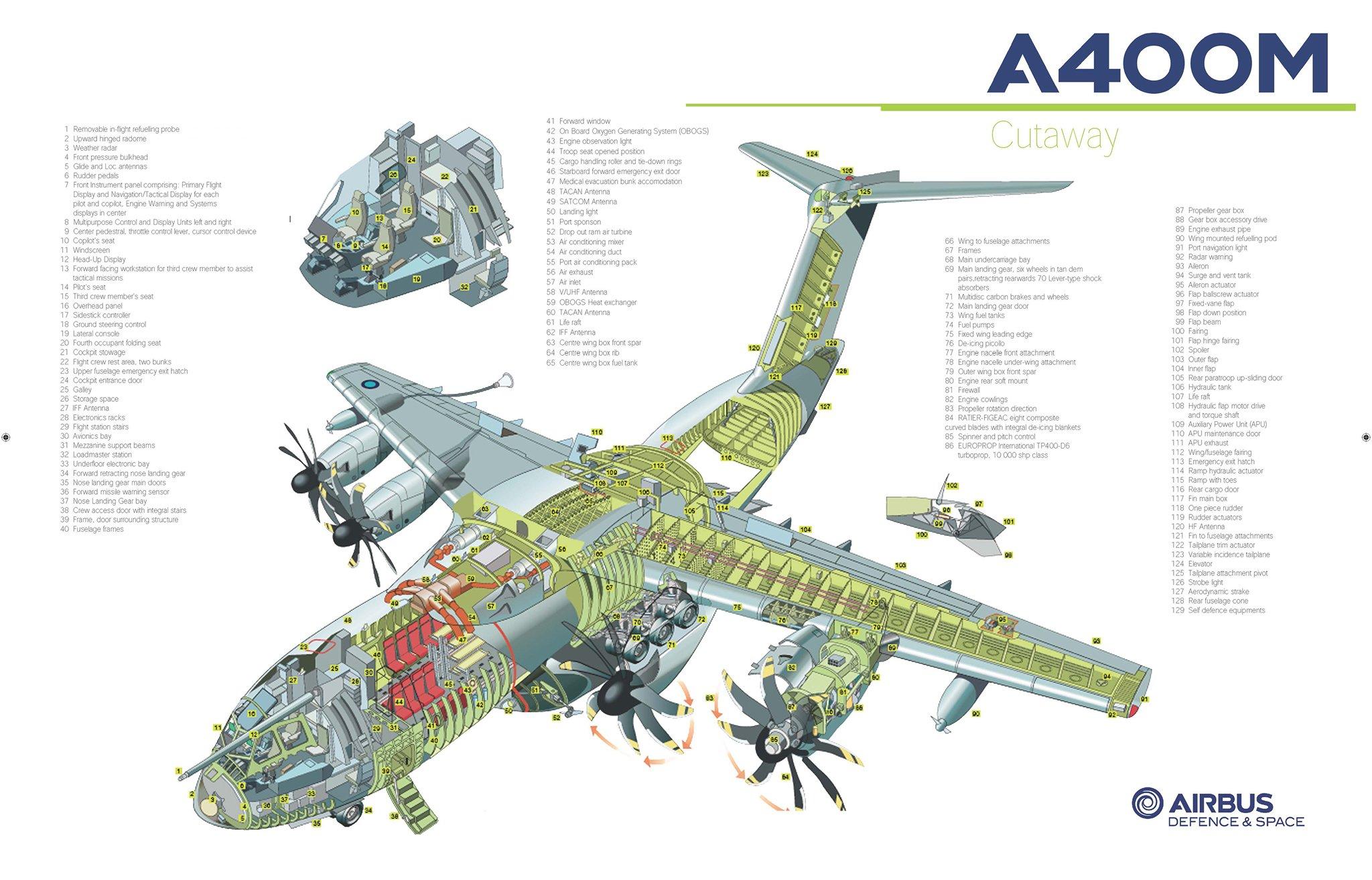 a400m-cutaway